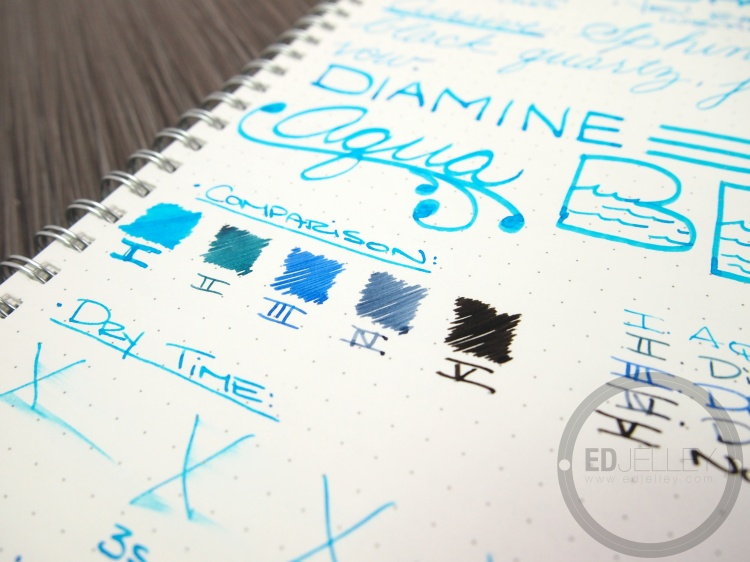 Diamine Aqua Blue Fountain Pen Ink Review