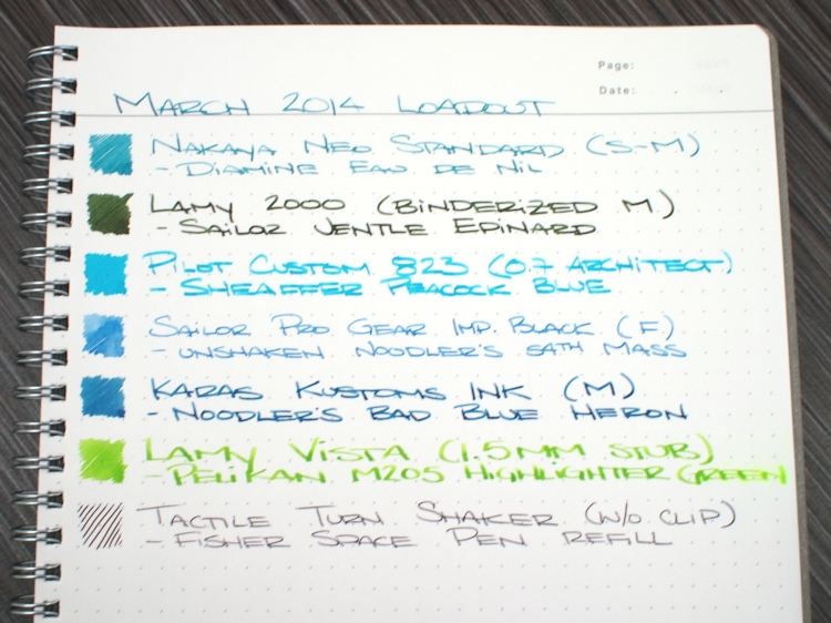 March 2014 Fountain Pen Loadout